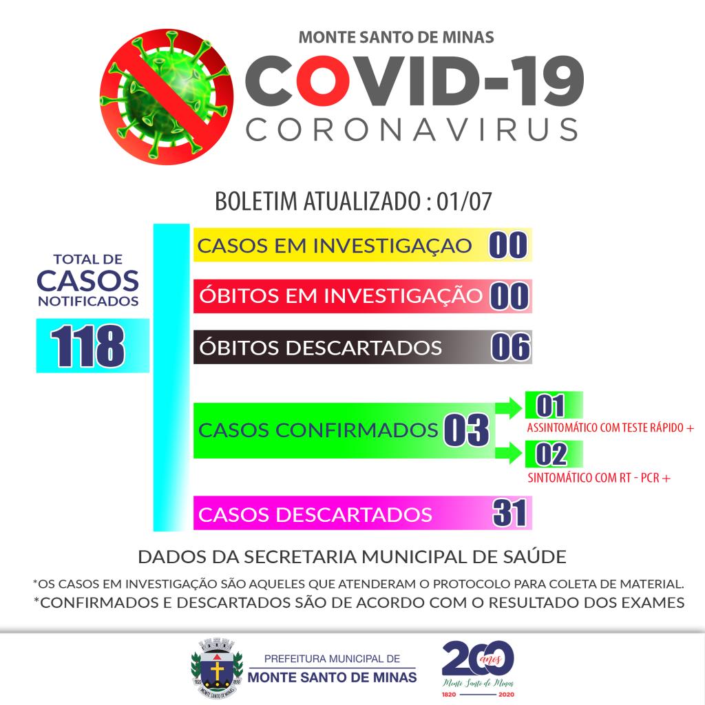 Boletim COVID-19 mês de julho 2020