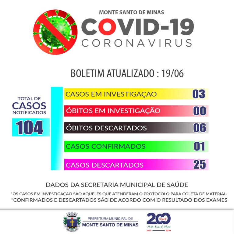 Boletim COVID-19 mês de junho 2020