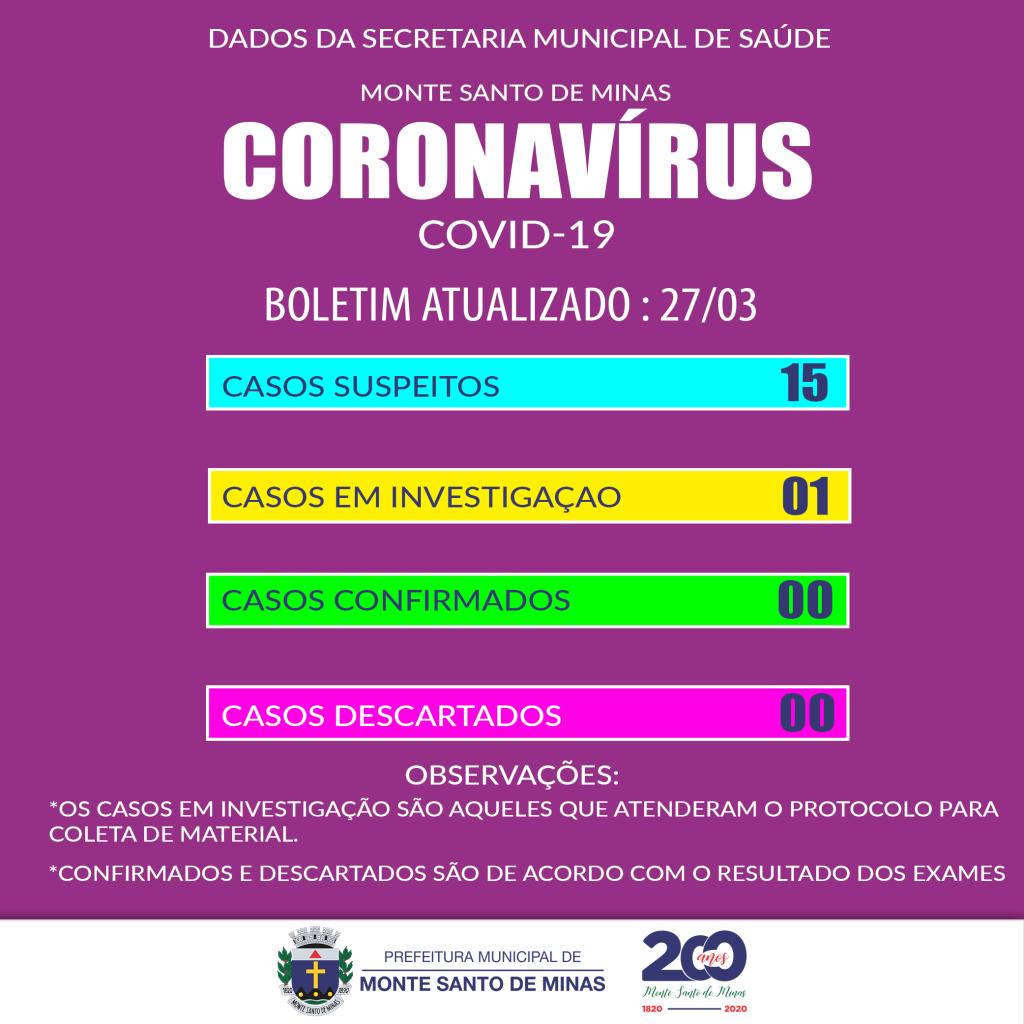 Boletim COVID-19 mês de março 2020