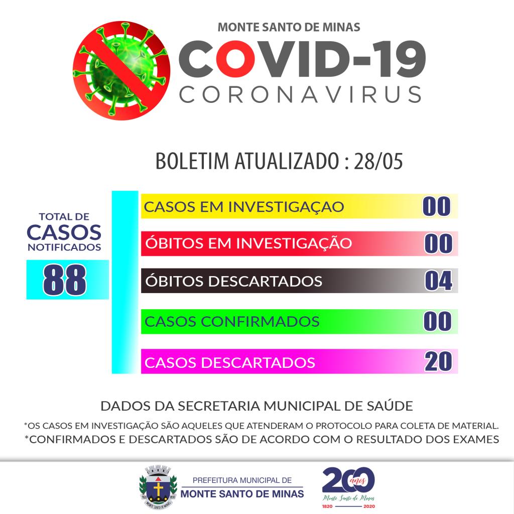 Boletim COVID-19 mês de maio 2020