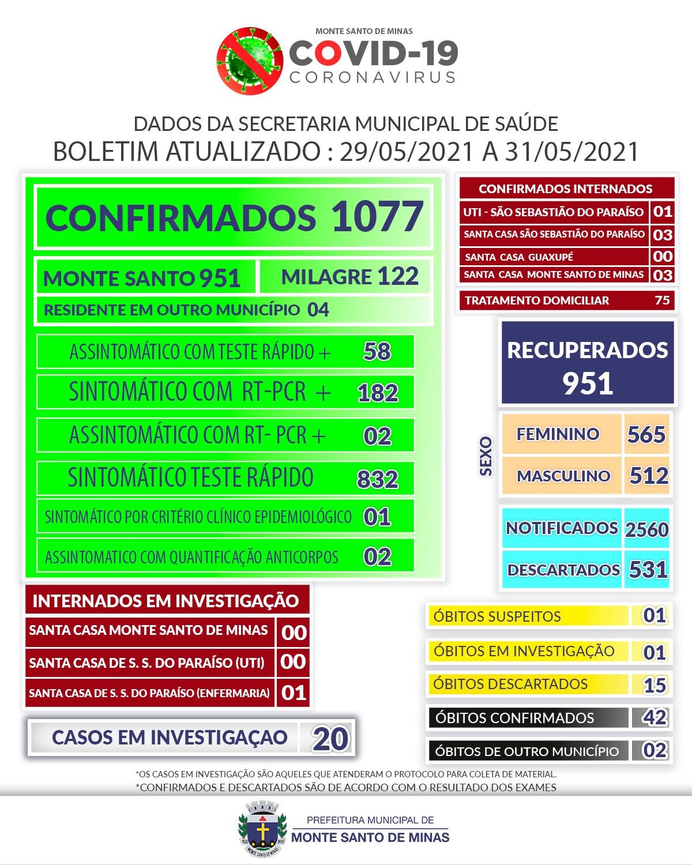 BOLETIM-31-05-2021