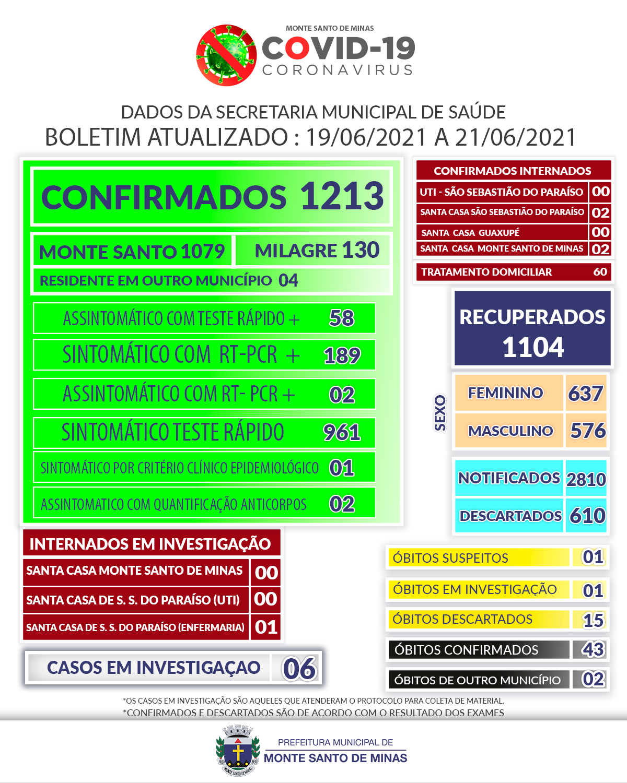 BOLETIM-21-06-2021