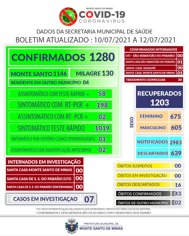 BOLETIM-12-07-2021