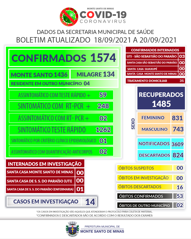 BOLETIM-20-09-2021